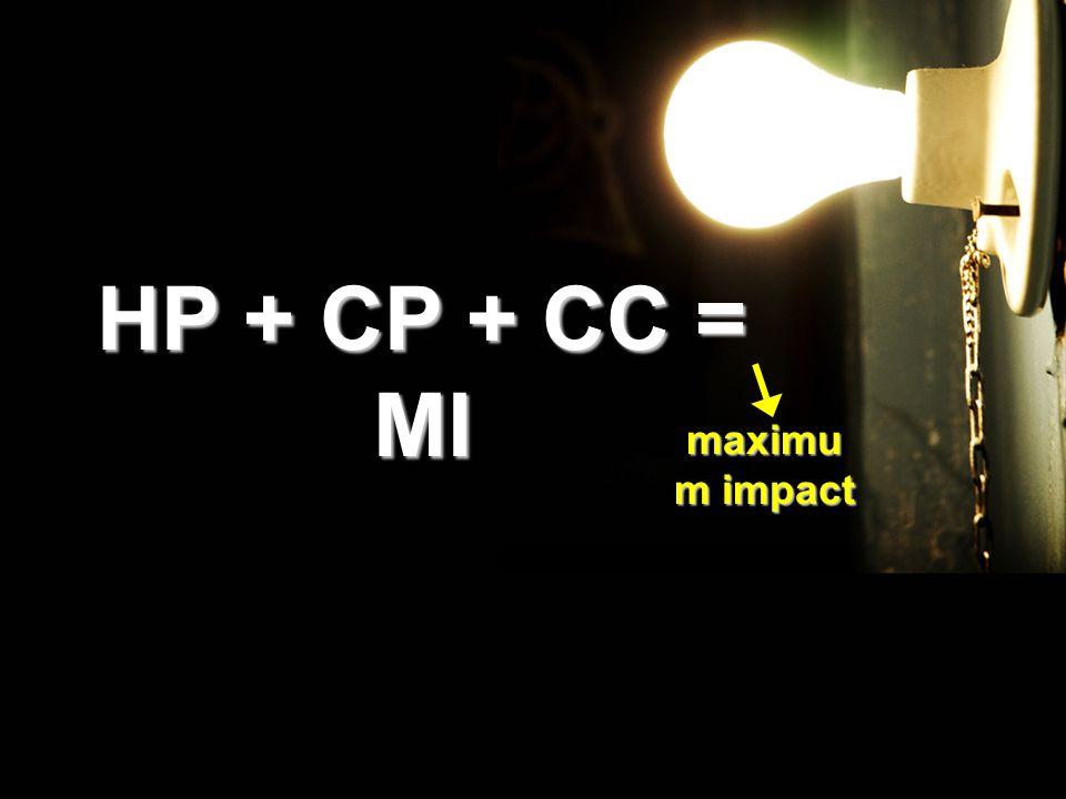 maximu m impact
