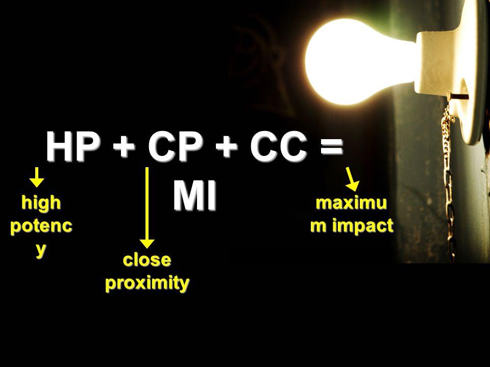 HP + CP + CC = MI maximu m impact high potenc y close proximity