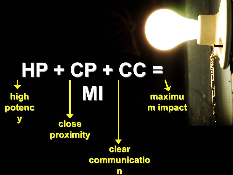 HP + CP + CC = MI maximu m impact high potenc y close proximity clear communicatio n