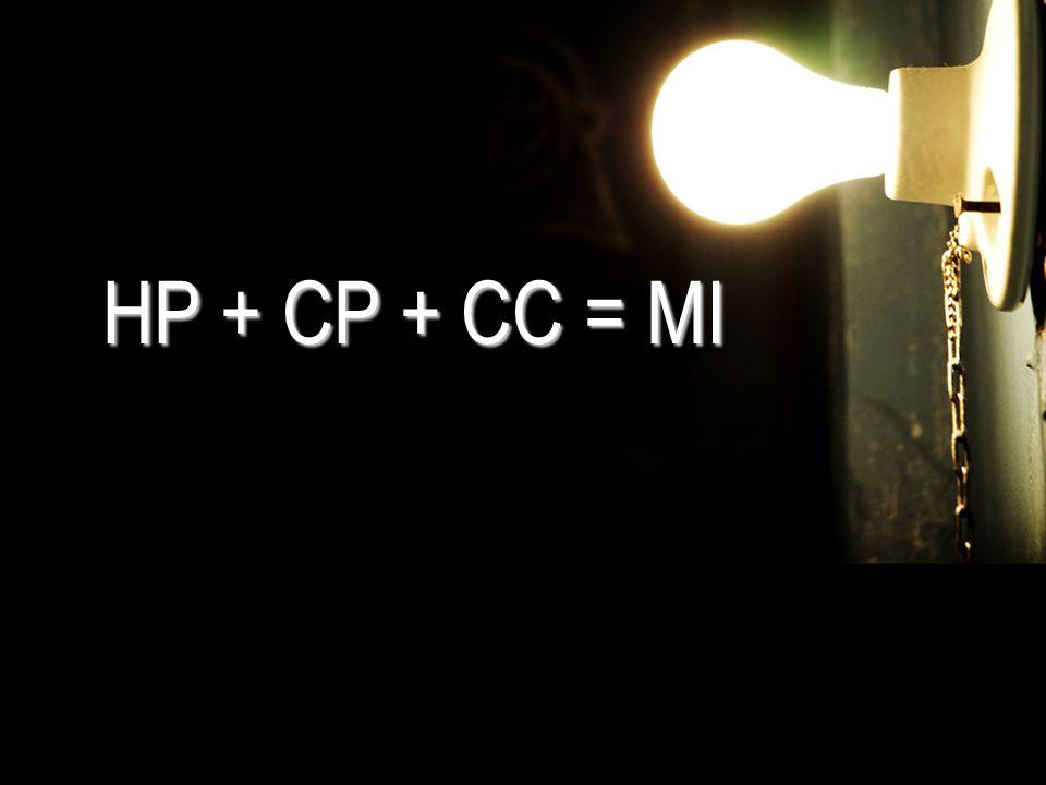 HP + CP + CC = MI