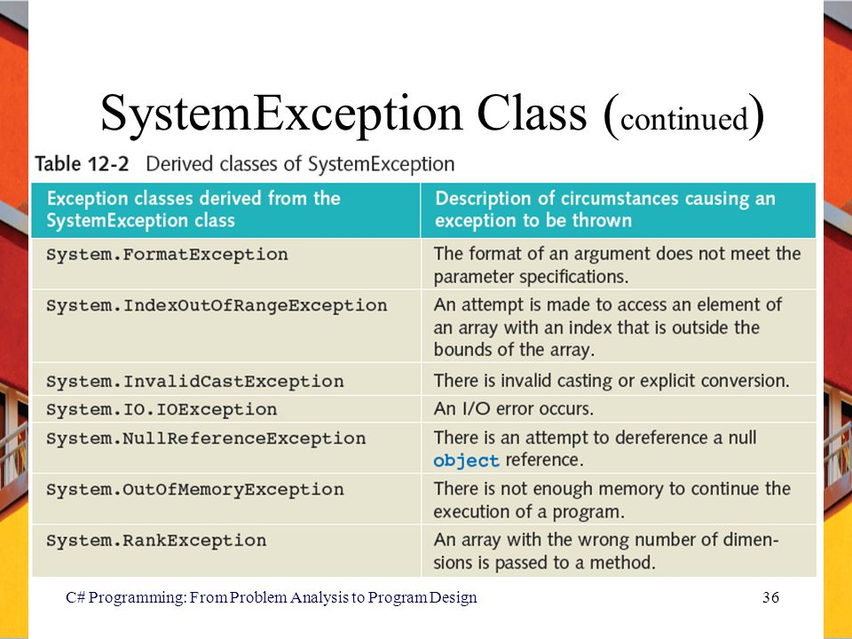 C# Programming: From Problem Analysis to Program Design36 SystemException Class ( continued )