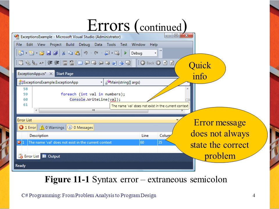 C# Programming: From Problem Analysis to Program Design5 Run-Time Errors Just because your program reports no syntax errors does not necessarily mean it is running correctly One form of run-time error is a logic error –Program runs but produces incorrect results –May be off-by-one in a loop –Sometimes users enter incorrect values Finding the problem can be challenging