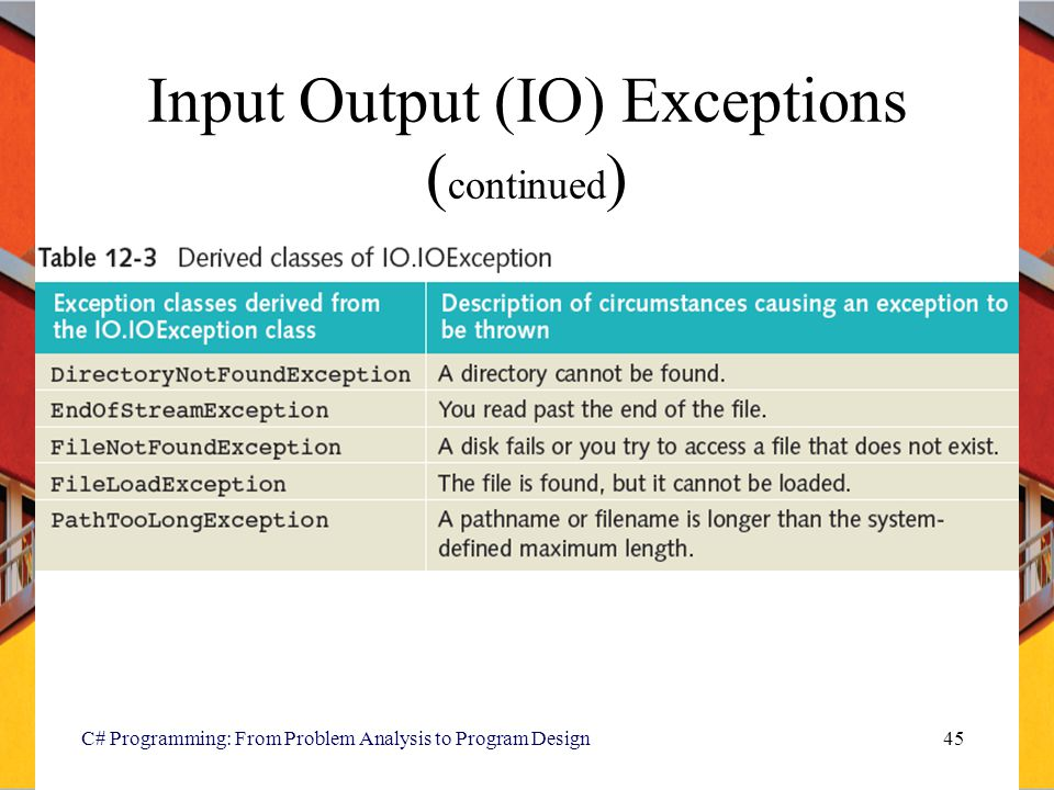 C# Programming: From Problem Analysis to Program Design45 Input Output (IO) Exceptions ( continued )