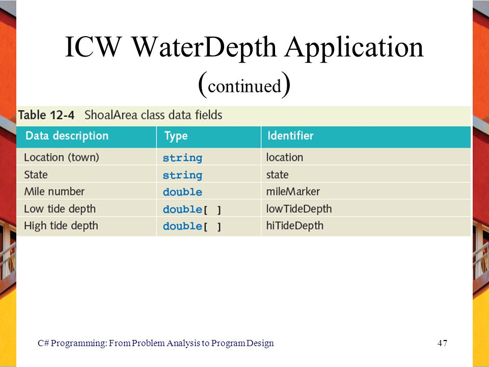 C# Programming: From Problem Analysis to Program Design47 ICW WaterDepth Application ( continued )