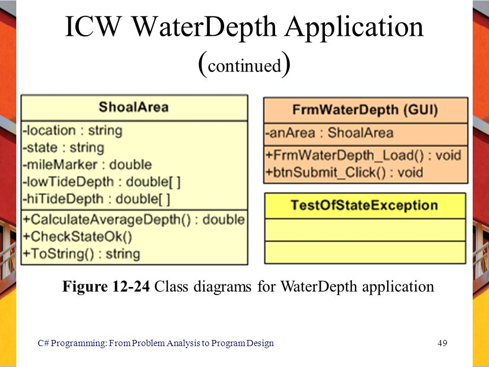 C# Programming: From Problem Analysis to Program Design49 ICW WaterDepth Application ( continued ) Figure 12-24 Class diagrams for WaterDepth applicat