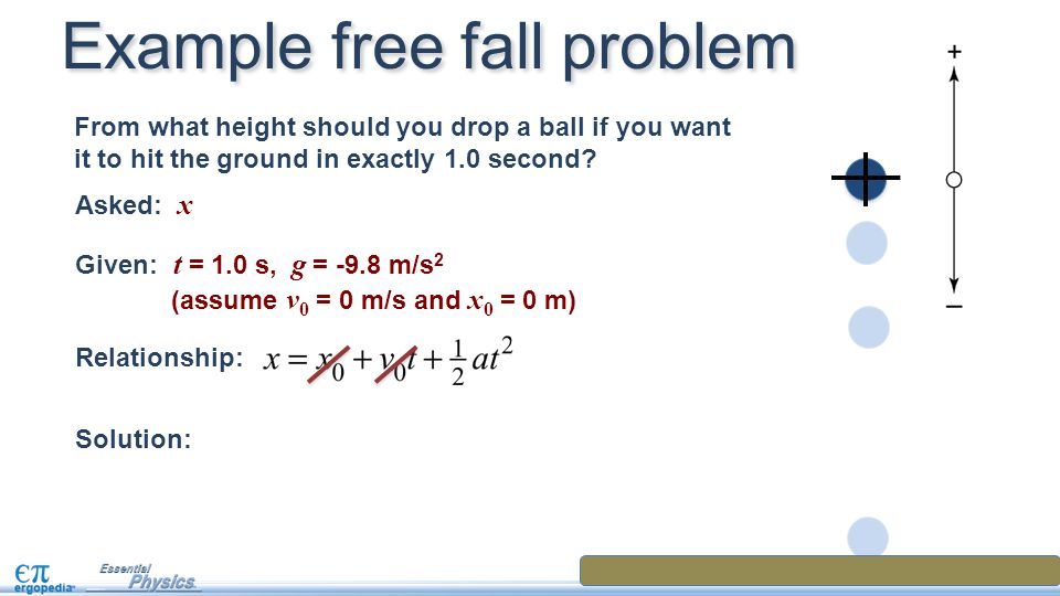 Example free fall problem From what height should you drop a ball if you want it to hit the ground in exactly 1.0 second.