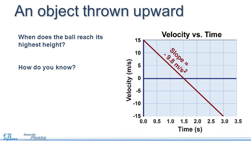 An object thrown upward When does the ball reach its highest height? How do you know?