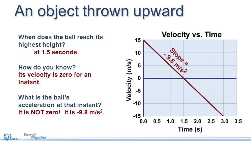 An object thrown upward When does the ball reach its highest height? at 1.5 seconds How do you know? Its velocity is zero for an instant. What is the