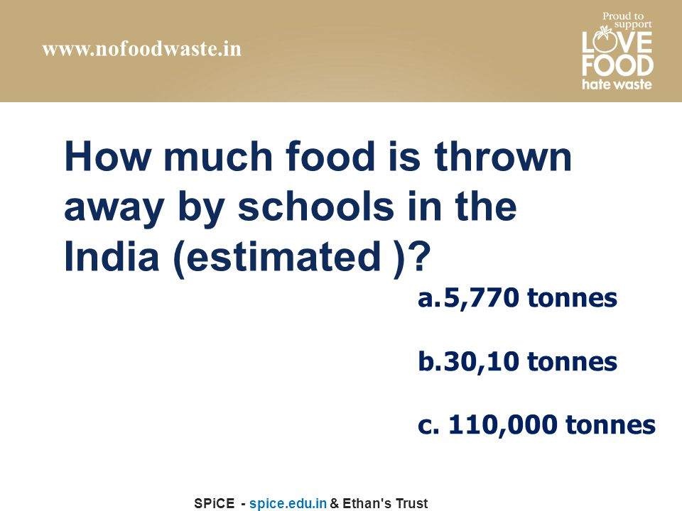 A survey shows that annually, Bangalore alone wastes 943 tones of quality food weddings.