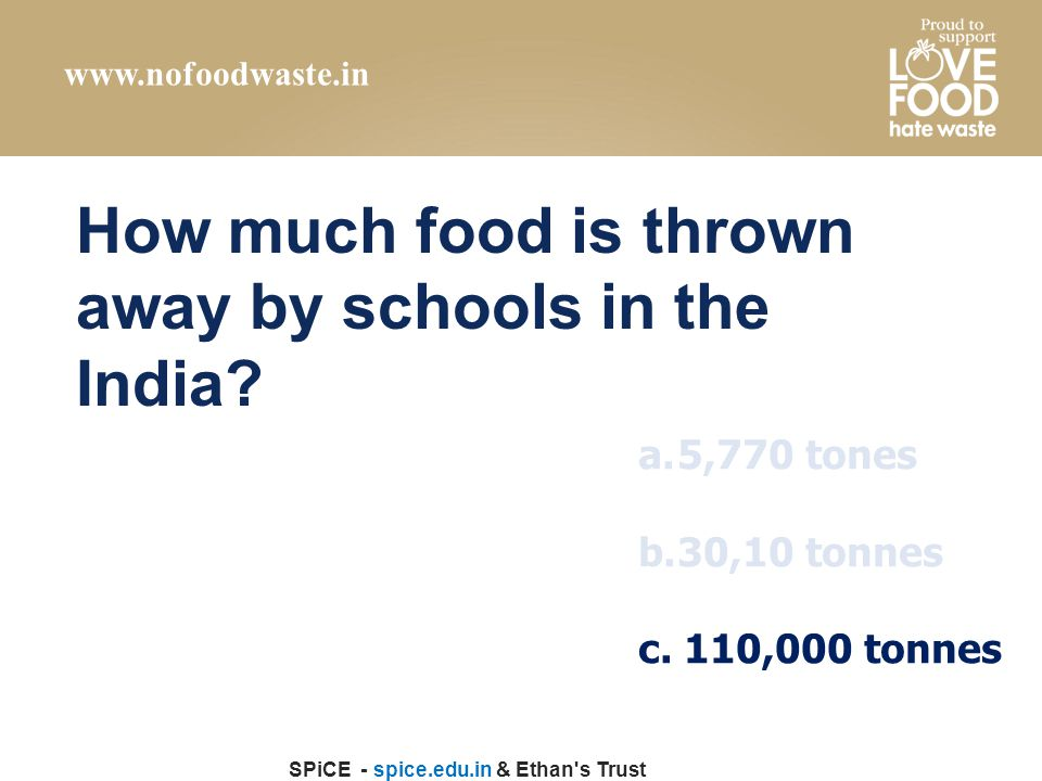 How much food and drink is thrown away by india households each year.