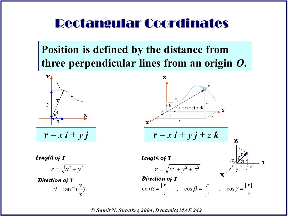 © Samir N. Shoukry, 2004, Dynamics MAE 242 r = x i + y j r = x i + y j + z k Position is defined by the distance from three perpendicular lines from a