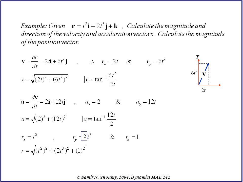 © Samir N. Shoukry, 2004, Dynamics MAE 242 Example: Given, Calculate the magnitude and direction of the velocity and acceleration vectors. Calculate t