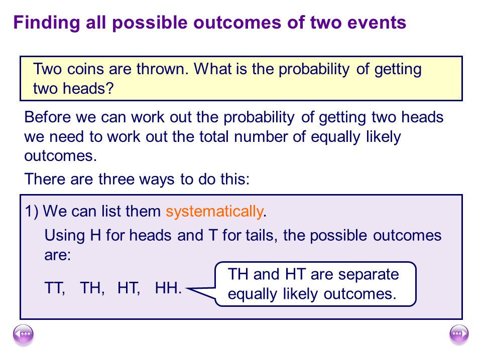Finding all possible outcomes of two events Two coins are thrown.
