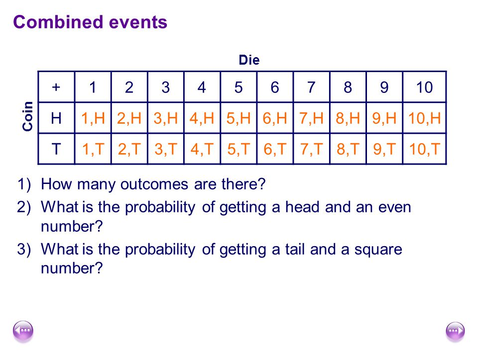 1)How many outcomes are there? 2)What is the probability of getting a head and an even number? 3)What is the probability of getting a tail and a squar