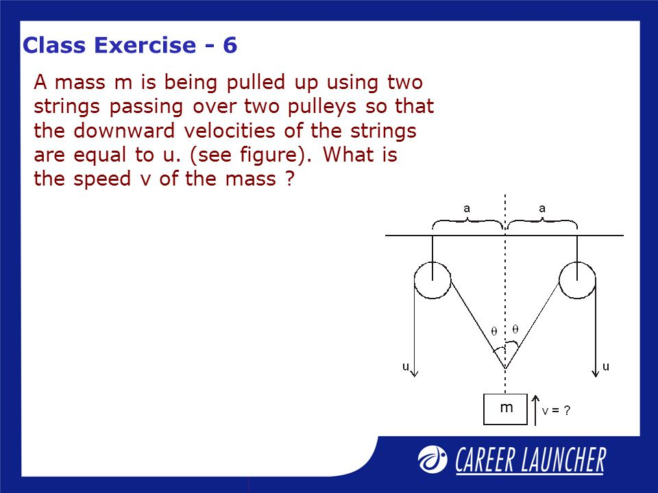 Class Exercise - 6 m A mass m is being pulled up using two strings passing over two pulleys so that the downward velocities of the strings are equal to u.