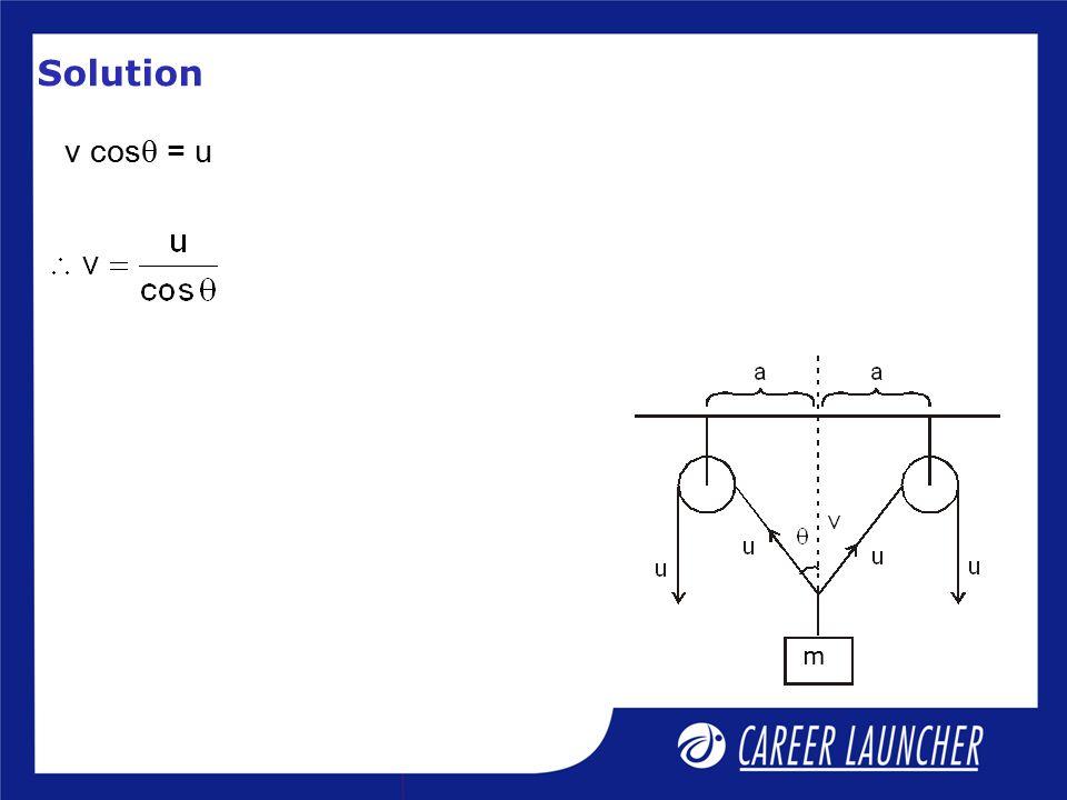 Solution v cos  = u m