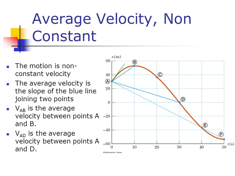 Average Velocity, Non Constant The motion is non- constant velocity The average velocity is the slope of the blue line joining two points V AB is the