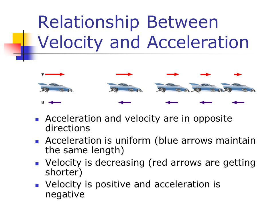 Relationship Between Velocity and Acceleration Acceleration and velocity are in opposite directions Acceleration is uniform (blue arrows maintain the