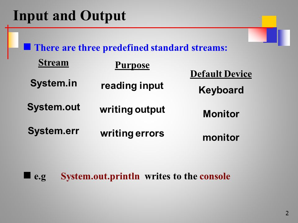 Input and Output There are three predefined standard streams: e.g System.out.println writes to the console 2 Stream System.in System.out System.err Purpose reading input writing output writing errors Default Device Keyboard Monitor monitor