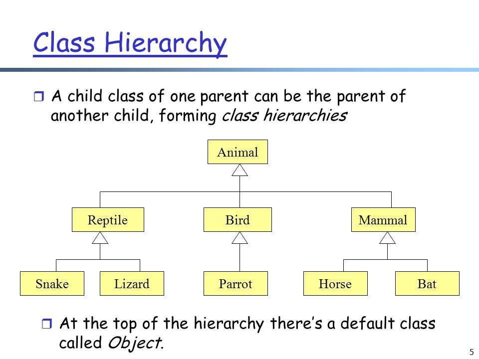 5 Class Hierarchy r A child class of one parent can be the parent of another child, forming class hierarchies Animal ReptileBirdMammal SnakeLizardBatH