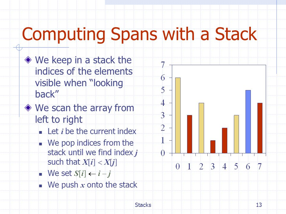 Stacks13 Computing Spans with a Stack We keep in a stack the indices of the elements visible when looking back We scan the array from left to right Let i be the current index We pop indices from the stack until we find index j such that X[i]  X[j] We set S[i]  i  j We push x onto the stack