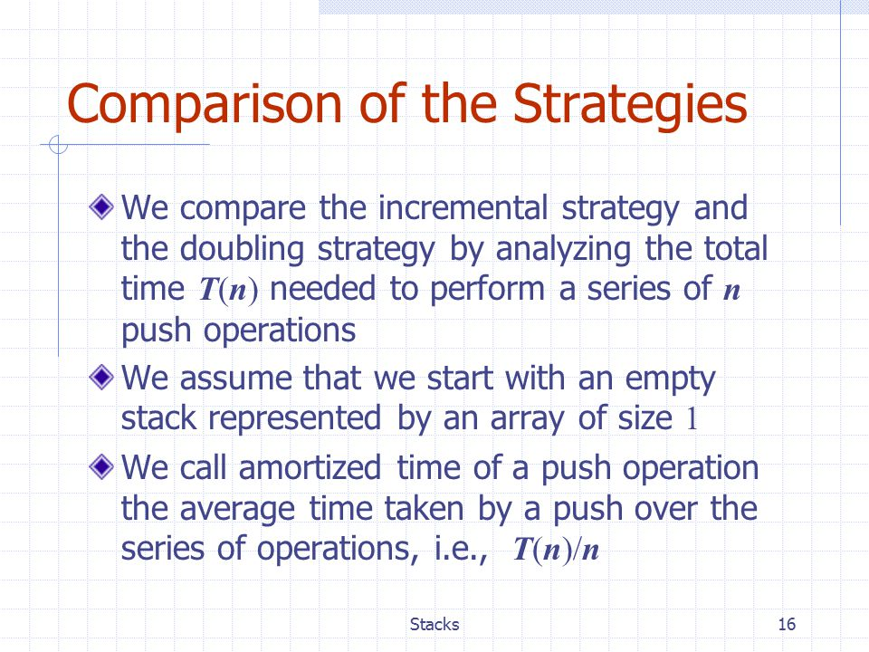 Stacks16 Comparison of the Strategies We compare the incremental strategy and the doubling strategy by analyzing the total time T(n) needed to perform a series of n push operations We assume that we start with an empty stack represented by an array of size 1 We call amortized time of a push operation the average time taken by a push over the series of operations, i.e., T(n)/n