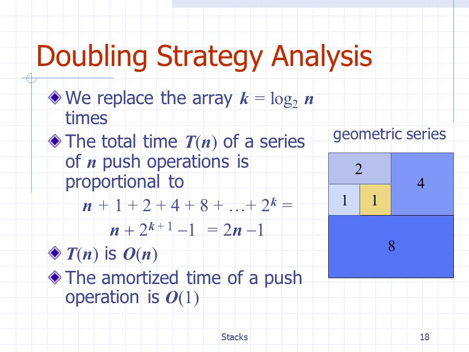 Stacks18 Doubling Strategy Analysis We replace the array k = log 2 n times The total time T(n) of a series of n push operations is proportional to n + 1 + 2 + 4 + 8 + …+ 2 k = n  2 k + 1  1 = 2n  1 T(n) is O(n) The amortized time of a push operation is O(1) geometric series 1 2 1 4 8