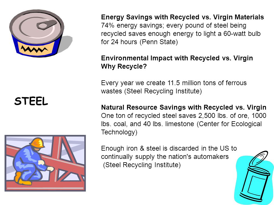 Energy Savings with Recycled vs.