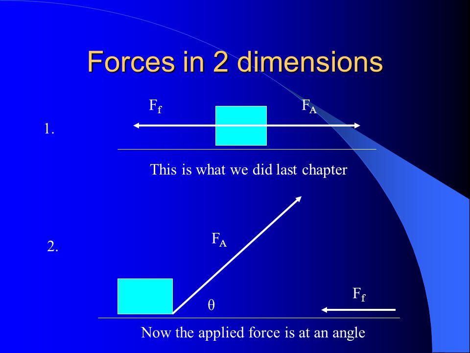Forces in 2 dimensions 1.FfFf FAFA 2.