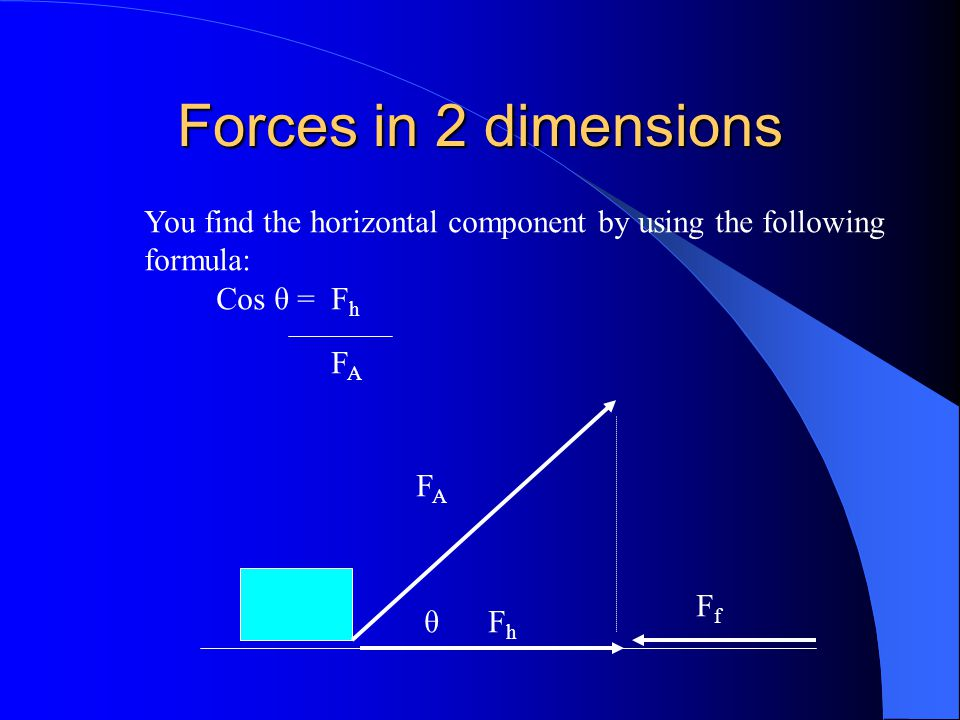 Forces in 2 dimensions θ FAFA FhFh FfFf You find the horizontal component by using the following formula: Cos θ = F h F A