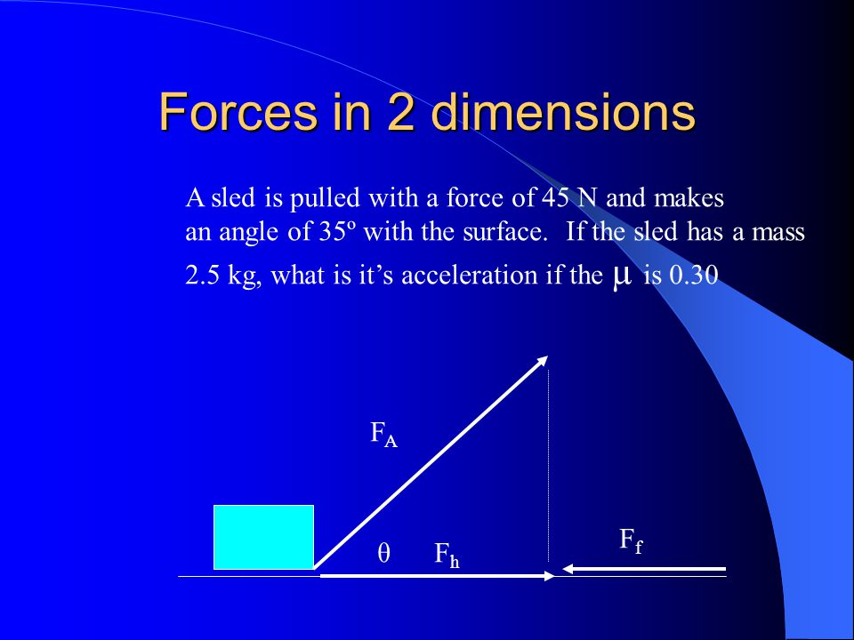 Forces in 2 dimensions θ FAFA FhFh FfFf A sled is pulled with a force of 45 N and makes an angle of 35º with the surface. If the sled has a mass 2.5 k