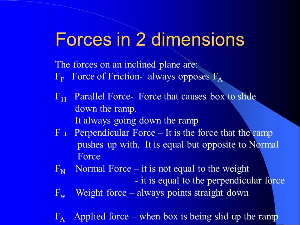 Forces in 2 dimensions The forces on an inclined plane are: F F Force of Friction- always opposes F A F 11 Parallel Force- Force that causes box to slide down the ramp.