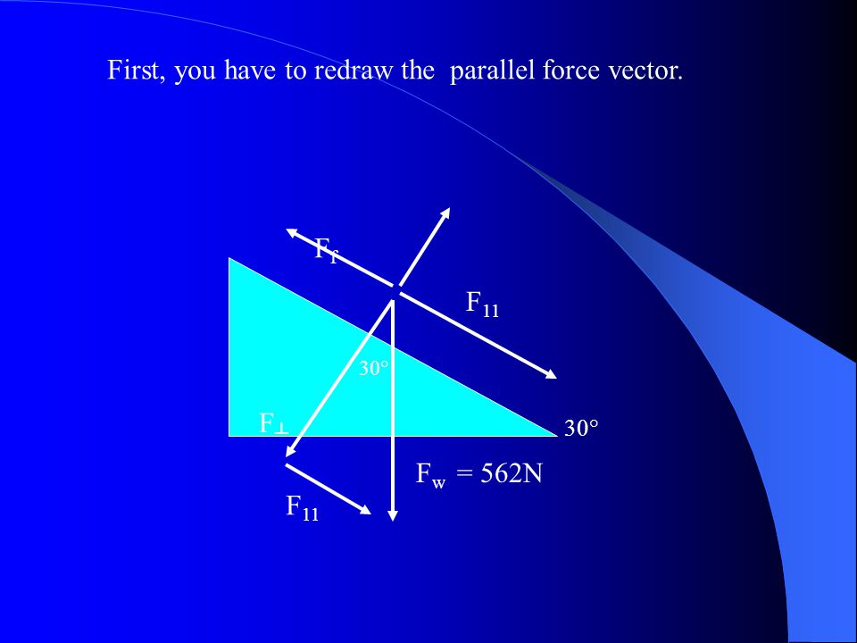 First, you have to redraw the parallel force vector. F 11 FfFf F w = 562N F┴F┴ 30° F 11 30°
