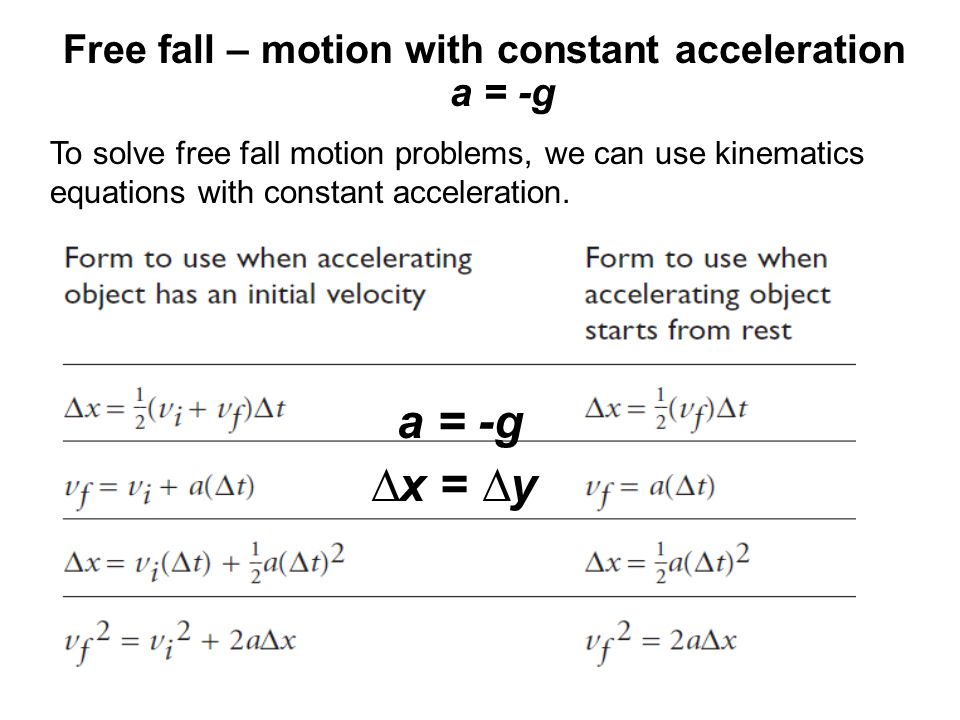 Free fall – motion with constant acceleration a = -g To solve free fall motion problems, we can use kinematics equations with constant acceleration. a