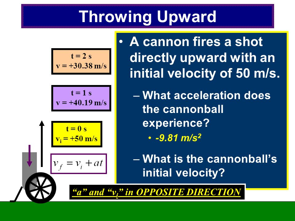 Throwing Upward A cannon fires a shot directly upward with an initial velocity of 50 m/s. –What acceleration does the cannonball experience? -9.81 m/s