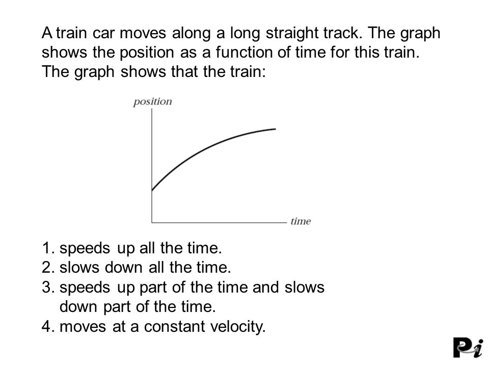 The graph shows position as a function of time for two trains running on parallel tracks.