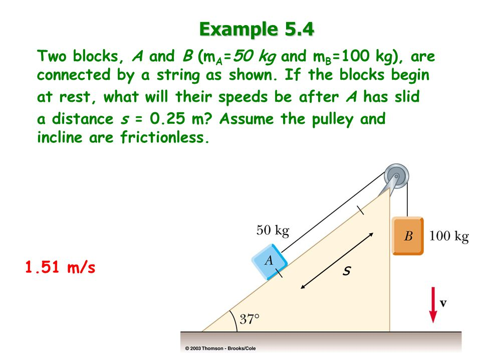 Two blocks, A and B (m A =50 kg and m B =100 kg), are connected by a string as shown.