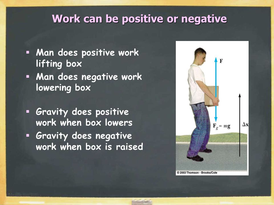 Work can be positive or negative  Man does positive work lifting box  Man does negative work lowering box  Gravity does positive work when box lowers  Gravity does negative work when box is raised