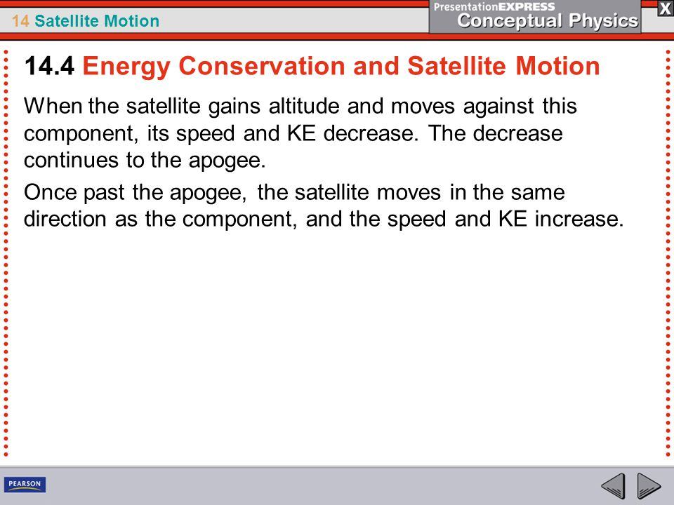 14 Satellite Motion When the satellite gains altitude and moves against this component, its speed and KE decrease. The decrease continues to the apoge