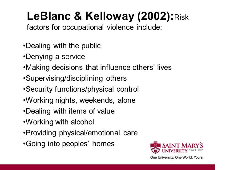 Dealing with the public Denying a service Making decisions that influence others' lives Supervising/disciplining others Security functions/physical control Working nights, weekends, alone Dealing with items of value Working with alcohol Providing physical/emotional care Going into peoples' homes LeBlanc & Kelloway (2002): Risk factors for occupational violence include: