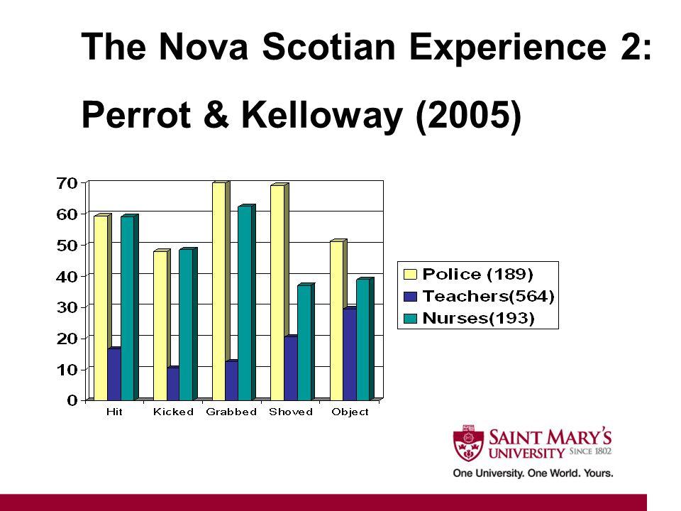 The Nova Scotian Experience 2: Perrot & Kelloway (2005)