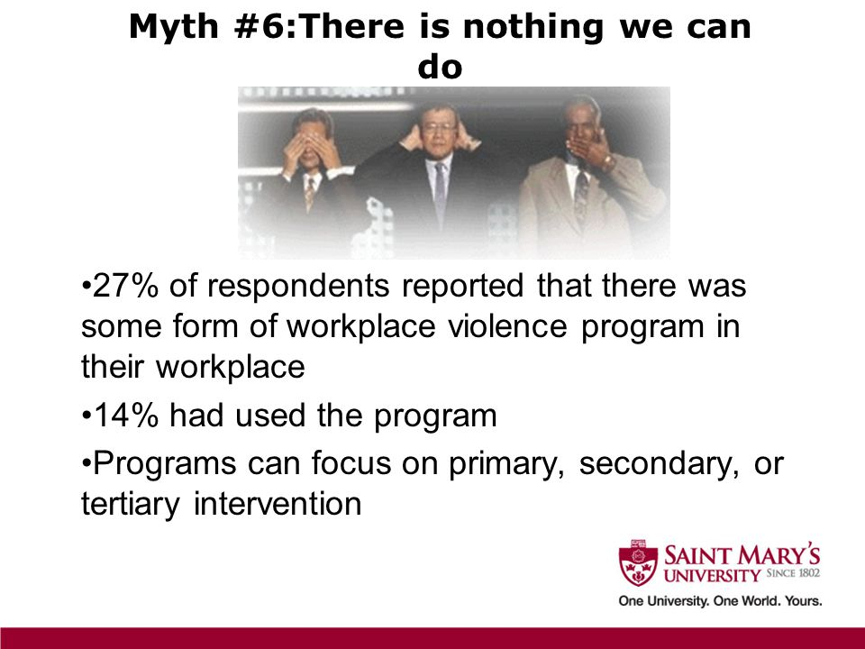 27% of respondents reported that there was some form of workplace violence program in their workplace 14% had used the program Programs can focus on primary, secondary, or tertiary intervention Myth #6:There is nothing we can do
