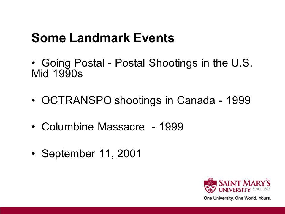 Going Postal - Postal Shootings in the U.S.