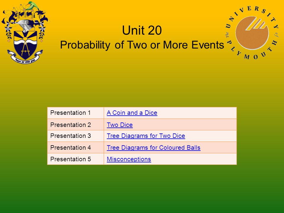 Unit 20 Probability of Two or More Events Presentation 1A Coin and a Dice Presentation 2Two Dice Presentation 3Tree Diagrams for Two Dice Presentation 4Tree Diagrams for Coloured Balls Presentation 5Misconceptions