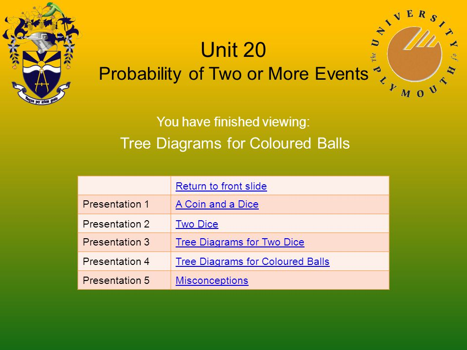 Unit 20 Probability of Two or More Events You have finished viewing: Tree Diagrams for Coloured Balls Return to front slide Presentation 1A Coin and a Dice Presentation 2Two Dice Presentation 3Tree Diagrams for Two Dice Presentation 4Tree Diagrams for Coloured Balls Presentation 5Misconceptions
