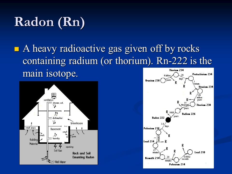 Radon (Rn) A heavy radioactive gas given off by rocks containing radium (or thorium).