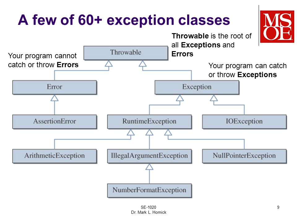 SE-1020 Dr. Mark L. Hornick 9 A few of 60+ exception classes Throwable is the root of all Exceptions and Errors Your program cannot catch or throw Err