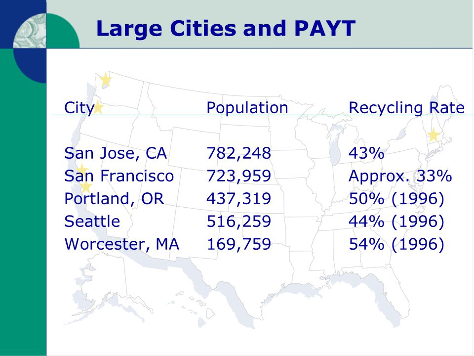 Large Cities and PAYT CityPopulationRecycling Rate San Jose, CA782,24843% San Francisco723,959Approx.