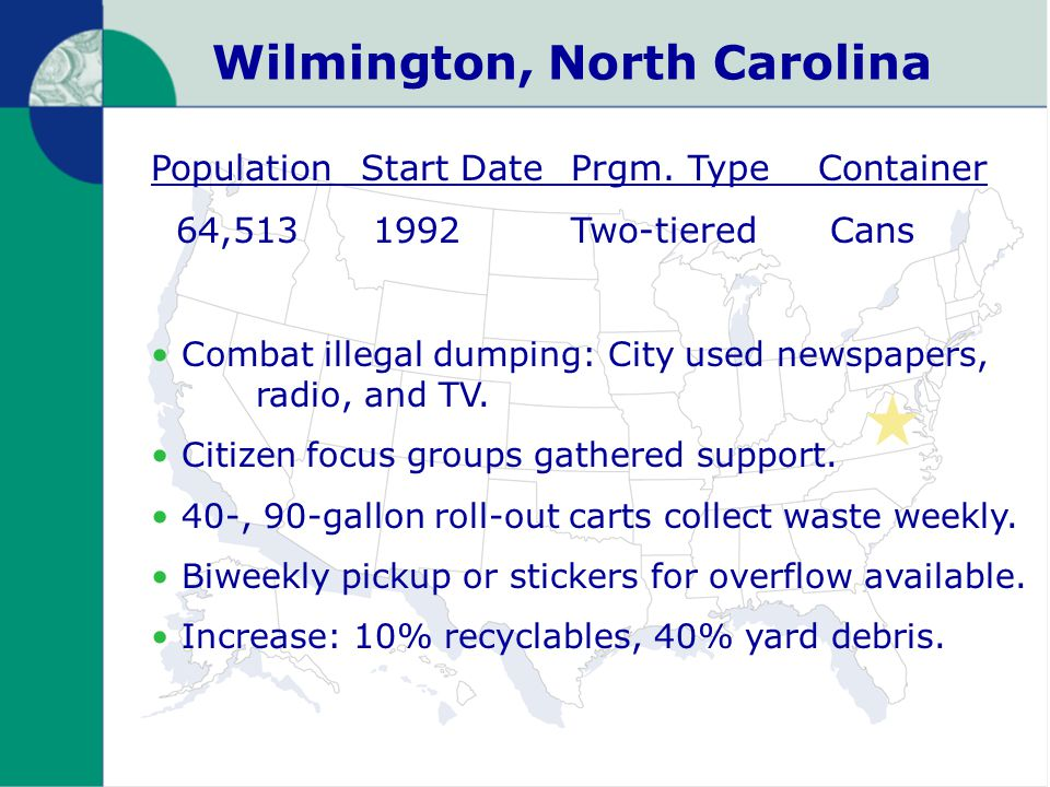 Wilmington, North Carolina Population Start Date Prgm.