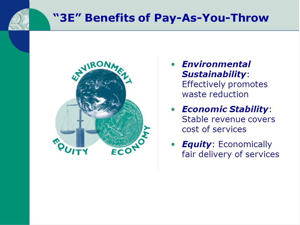 3E Benefits of Pay-As-You-Throw Environmental Sustainability: Effectively promotes waste reduction Economic Stability: Stable revenue covers cost of services Equity: Economically fair delivery of services